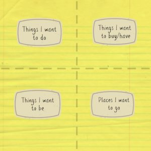Create Your Own Dream Worksheet