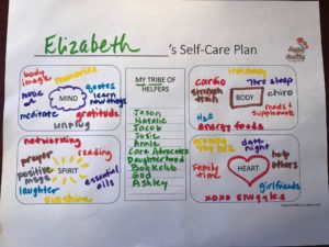 effective self care planning nursing essay Nursing assessment is the gathering of information about a patient's  physiological,  nursing assessment is used to identify current and future patient  care needs  during the first part of the personal interview, the nurse carries out  an analysis of  and/or nursing management understanding of medical and  nursing plans.